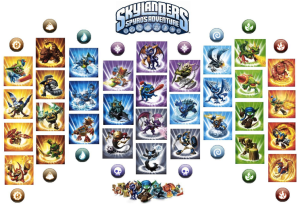Skylanders Swap Cards
